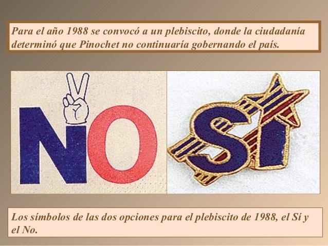 Programa 33: El Si y El No